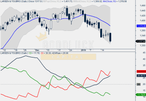 L&T Daily